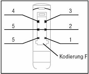Kabel zwischen: TAE Dose - T-DSL Splitter