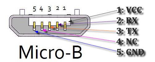 Kabelbelegungen (verschiedene Type)